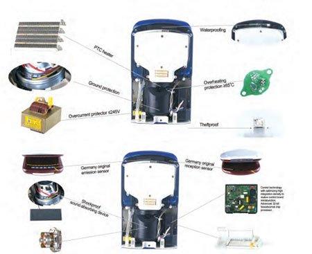 low-decibel-hand-dryers
